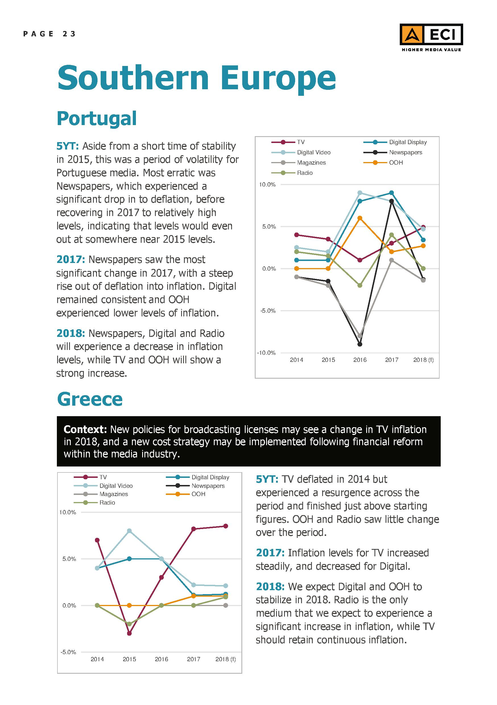eci-global-media-inflation-forecast-report-2018-23