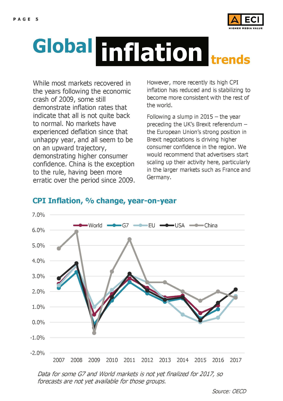 ECI - Global Media Inflation forecast Report 2018 - 5