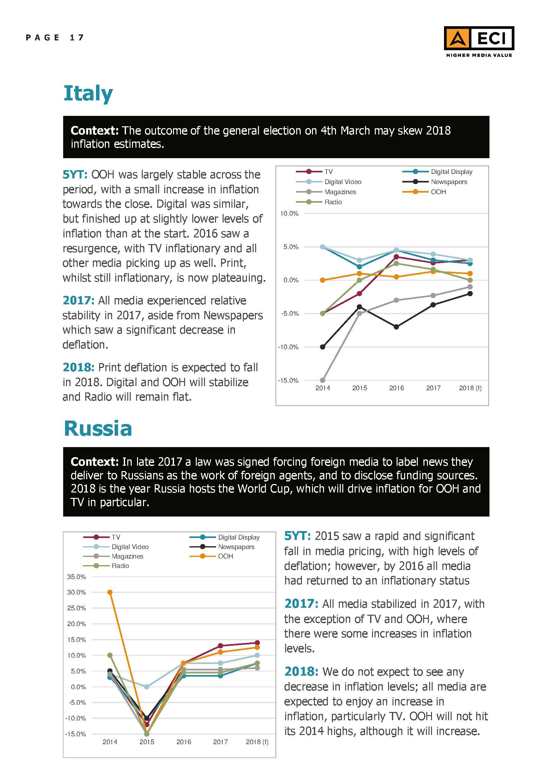 eci-global-media-inflation-forecast-report-2018-17