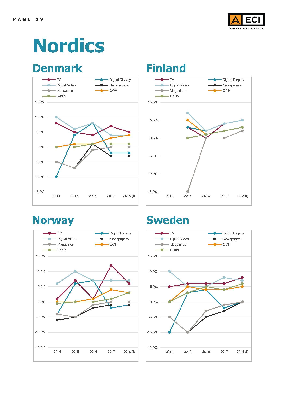 eci-global-media-inflation-forecast-report-2018-19