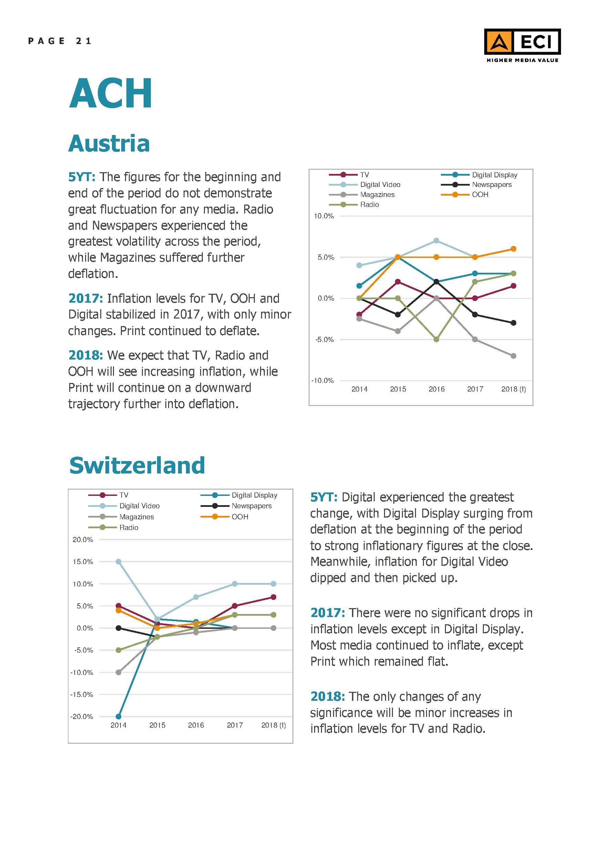 eci-global-media-inflation-forecast-report-2018-21