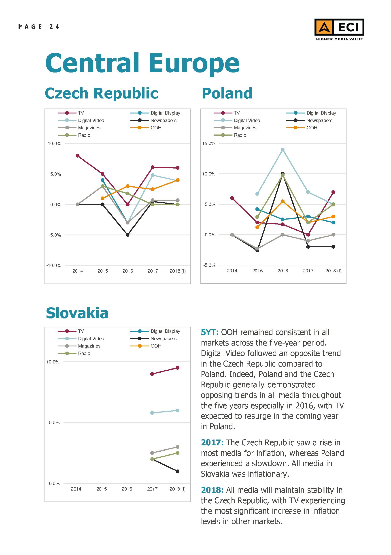 eci-global-media-inflation-forecast-report-2018-24