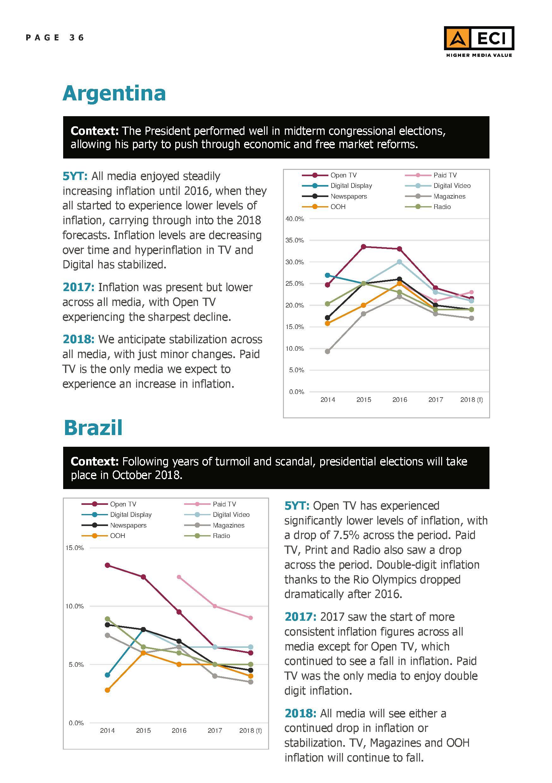 eci-global-media-inflation-forecast-report-2018-36